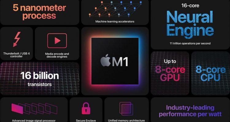 Cay Technology - Centre de Réparation Saint Quentin m1-puce-arm-macbook-750x400 Apple présente M1, la puce ultra puissante des premiers Macs ARM Non classé